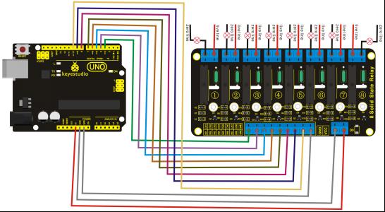 Ks0266 Keyestudio Eight-channel Solid State Relay Module
