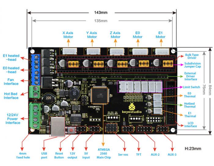 motor schematic ks0282 keyestudio 3d mks gen v1 4 printer motherboard  ks0282 keyestudio 3d mks gen v1 4 printer motherboard