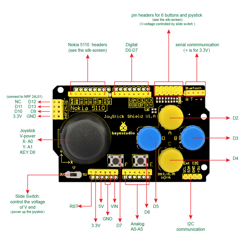 Ks0153 Keyestudio Joystick Shield