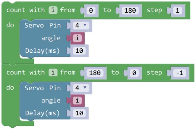 KS0446 Keyestudio Frog Robot for Arduino Graphical