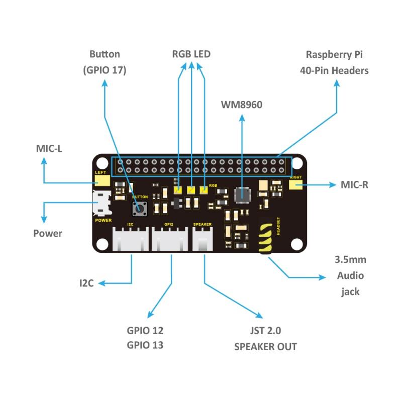 Ks0314 Keyestudio Respeaker 2 Mic Pi Hat V1 0 Keyestudio