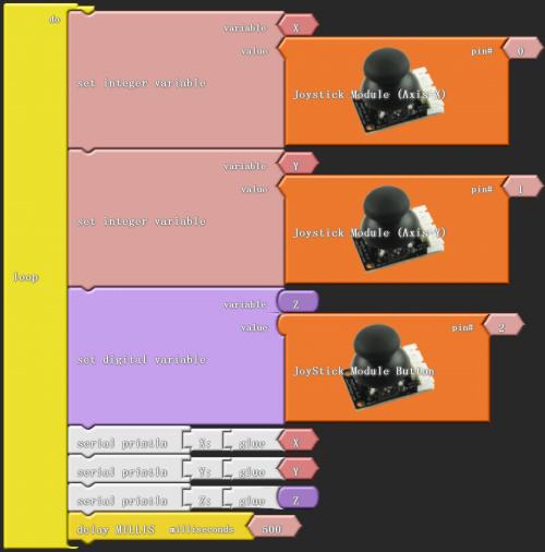 Ks0086 ARDUBLOCK Graphical Programming Starter Kit