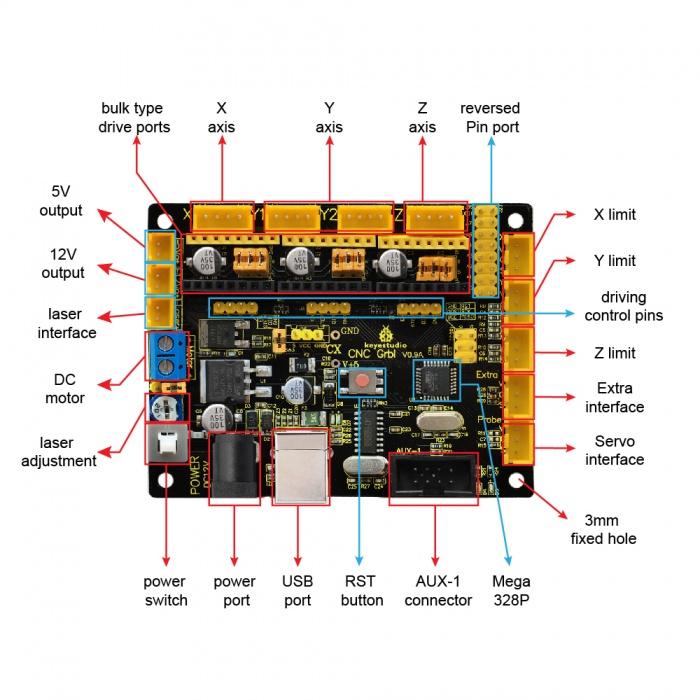 Ks0288 keyestudio CNC GRBL V09  Keyestudio Wiki