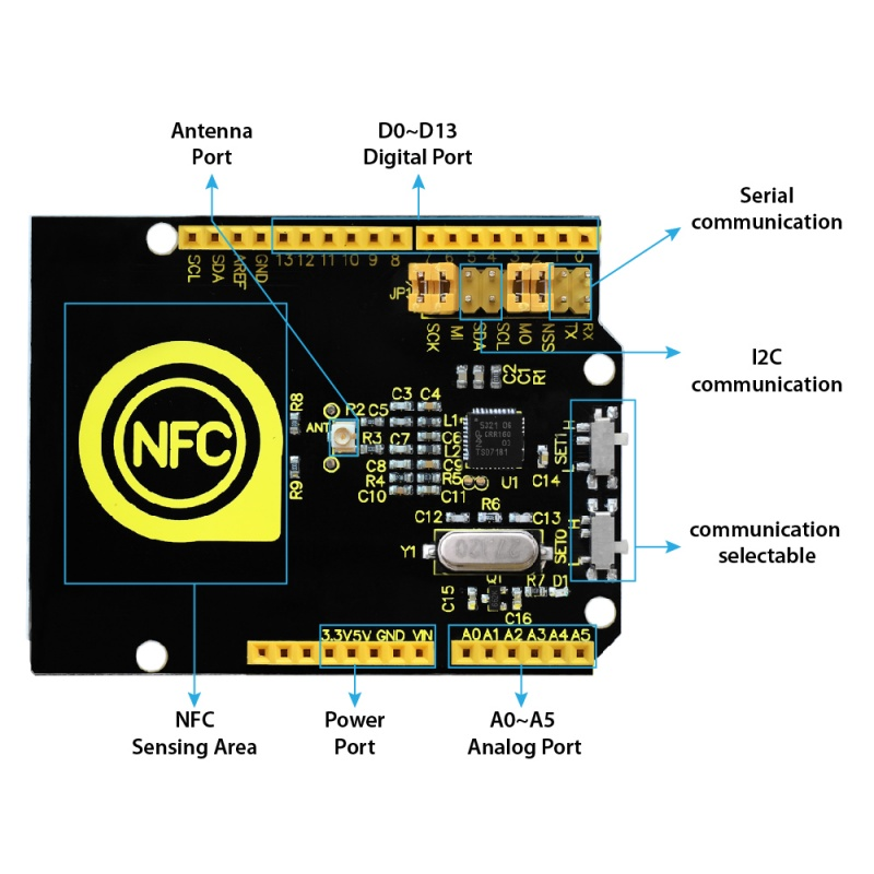 Ks0259 keyestudio PN532 NFC/RFID Controller Shield - Keyestudio Wiki