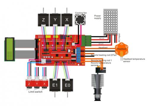ks0091 keyestudio 3d printer kit ramps 1 4   mega 2560