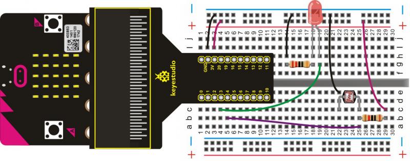 keyestudio micro bit ba u015flang u0131 u00e7 seti   u00c7ocuklar i u00e7in stem
