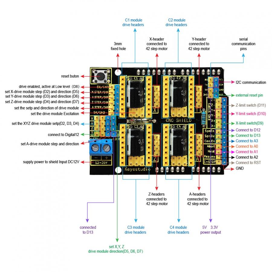 Ks0160 keyestudio A4988 3D printer stepper motor driver CNC shield V3  Keyestudio Wiki