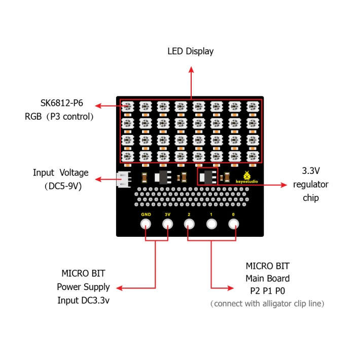 ks0315 keyestudio sk6812 4x8 led matrix shield for bbc